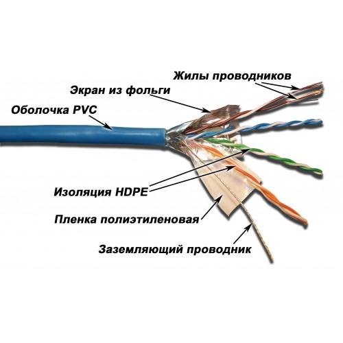 Кабель FTP патч-кордовый, 4 пары, Кат. 5e, синий, 305м в кат., LANMASTER LAN-5EFTP-PT-BL