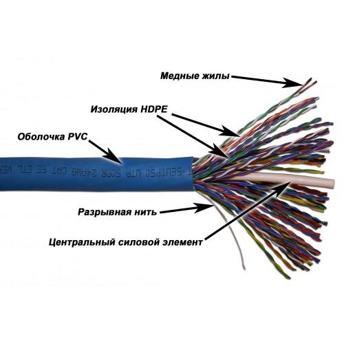 Кабель UTP, 50 пар, Кат. 5e, синий, 305м в кат., TWT-5EUTP50