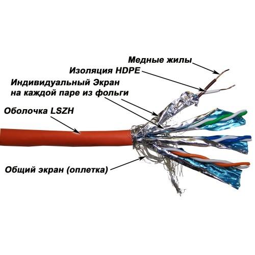 Кабель S/FTP, 4 пары, Кат. 6, LSZH, оранжевый, 305м в кат., LANMASTER LAN-6ESSTP-LSZH
