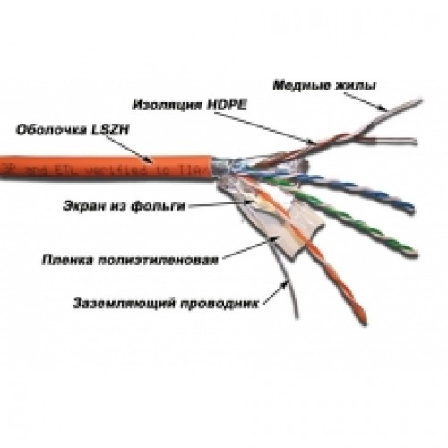 Кабель FTP патч-кордовый, 4 пары, Кат. 5e, LSZH, оранжевый, 305м в кат., LANMASTER LAN-5EFTP-PT-LSZH